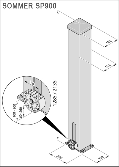 Габариты привода SOMMER SP900